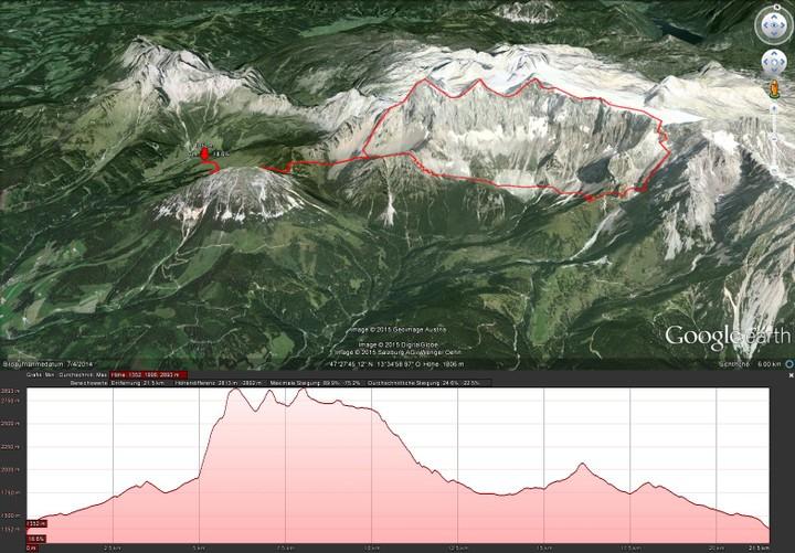 <strong>Routenübersicht meiner geplanten Runde: Start Hofalmen-Sulzenhals-Gesamter Windlegergrat-Torstein-Mitterspitz-Hoher Dachstein-Dirndl</strong>